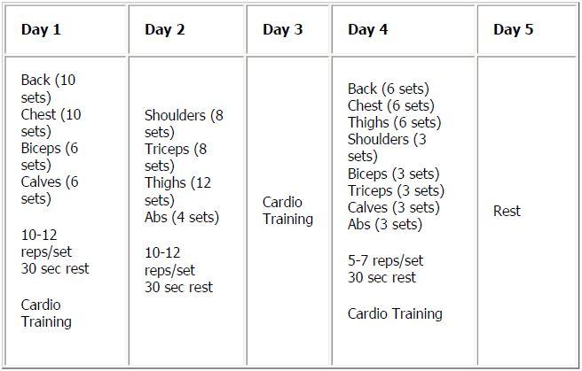 lose weight men workout routine