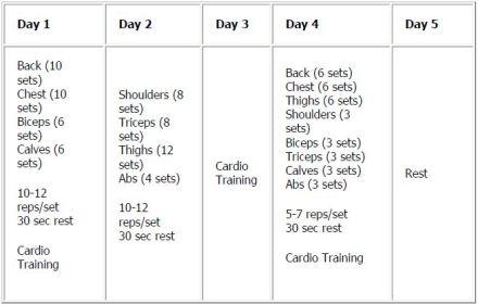 workout-schedule